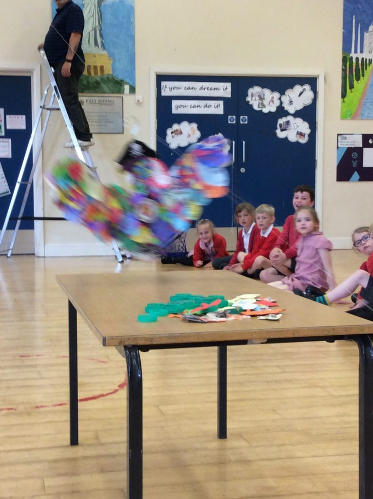 Class 3 Blog – Welcome to the blog for Class 3